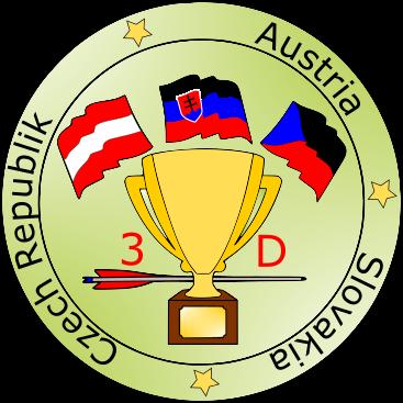 Dreiländerpokal 2018